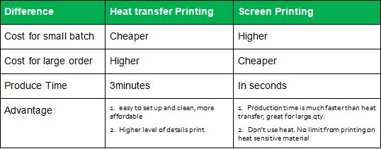 Pet Film Printing Ink Factory
